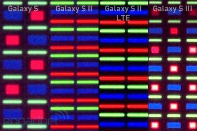 Samsung Galaxy S3: la matrice PenTile è stata scelta per garantire maggiore longevità