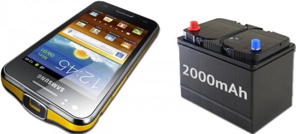 Samsung Galaxy Beam: ecco quanto dura la batteria