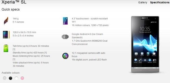 Sony Xperia SL svelato dal sito ufficiale