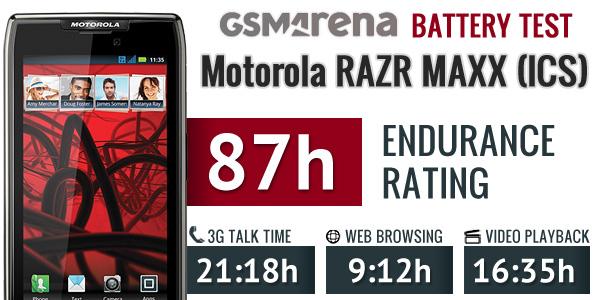 Motorola RAZR MAXX: ecco quanto dura la batteria con Android 4.0 ICS