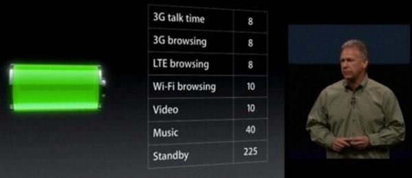 Apple iPhone 5: ecco quanto dura realmente la batteria