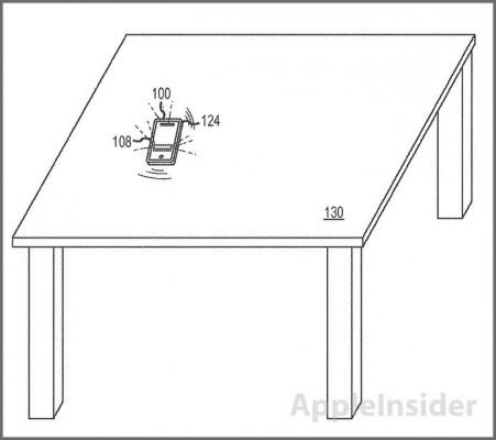 Apple brevetta un nuovo tipo di vibrazione per l'iPhone
