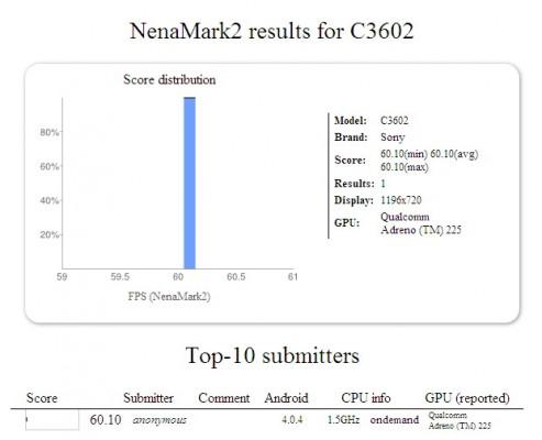 Sony C3602: nuovo Xperia svelato dai benchmark