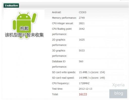 Sony C5303 HuaShan: nuovo smartphone con processore da 1.7 Ghz
