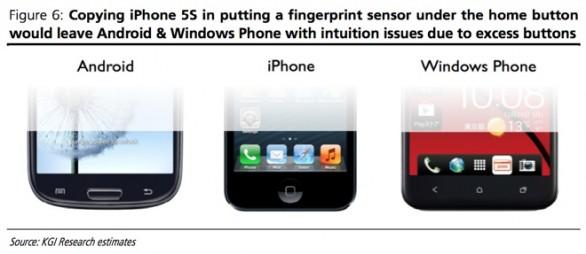 Apple iPhone 5S potrebbe avere un sensore biometrico sul tasto Home