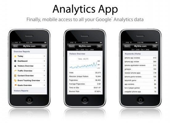 Google Analytics su iPhone? Ecco le migliori app…