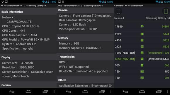 Samsung Galaxy S4: conferme sulle caratteristiche dal benchmark AnTuTu