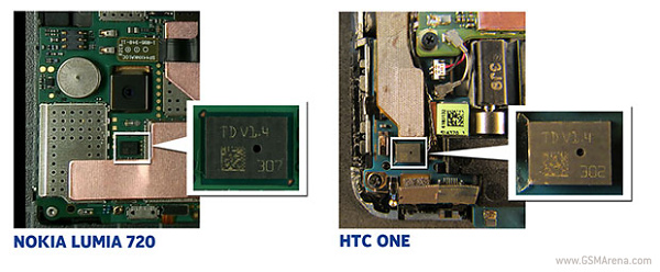 HTC One: cambio di microfoni per evitare noie legali con Nokia
