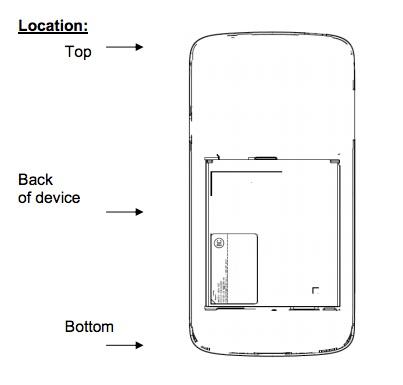 Samsung Galaxy S4 Active certificato dall'ente FCC