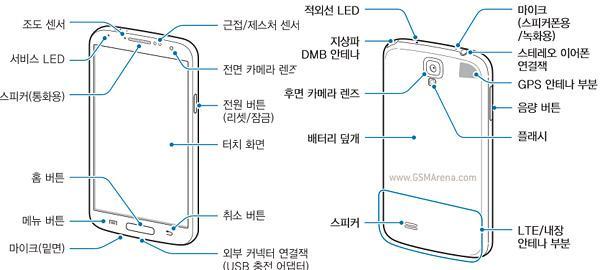 Samsung Galaxy S4: gli utenti sono scontenti dell'arrivo della nuova versione
