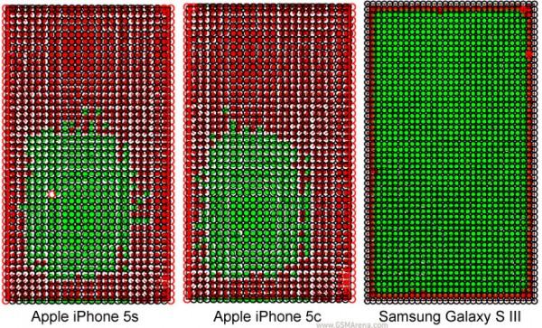 iPhone 5S e iPhone 5C hanno il touchscreen impreciso, secondo un'analisi